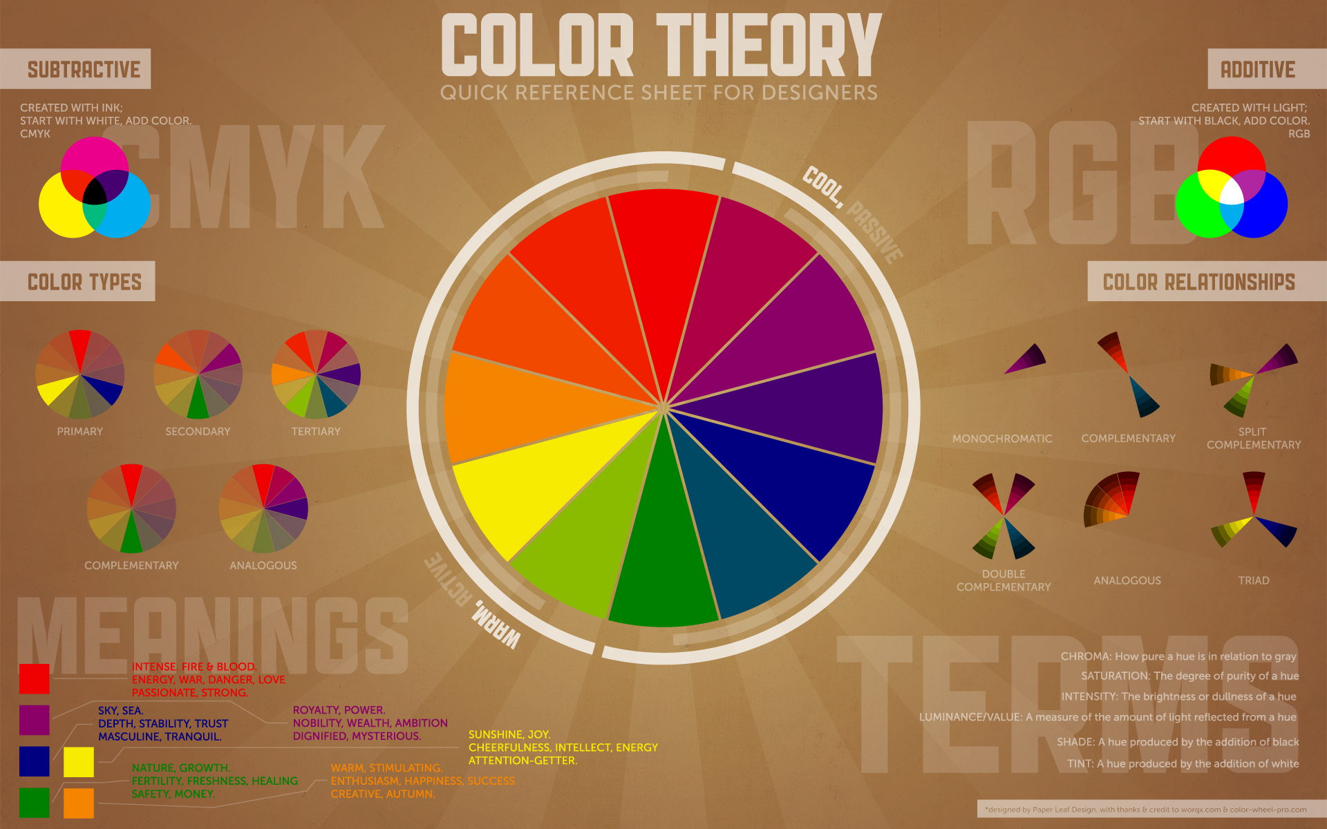color harmony in your advertising designs