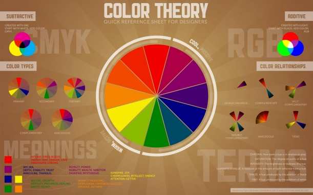 ColorTheory
